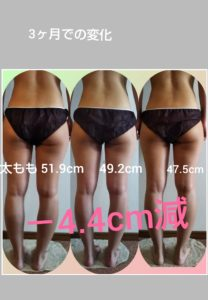 ダイエット=体重落とすではない!